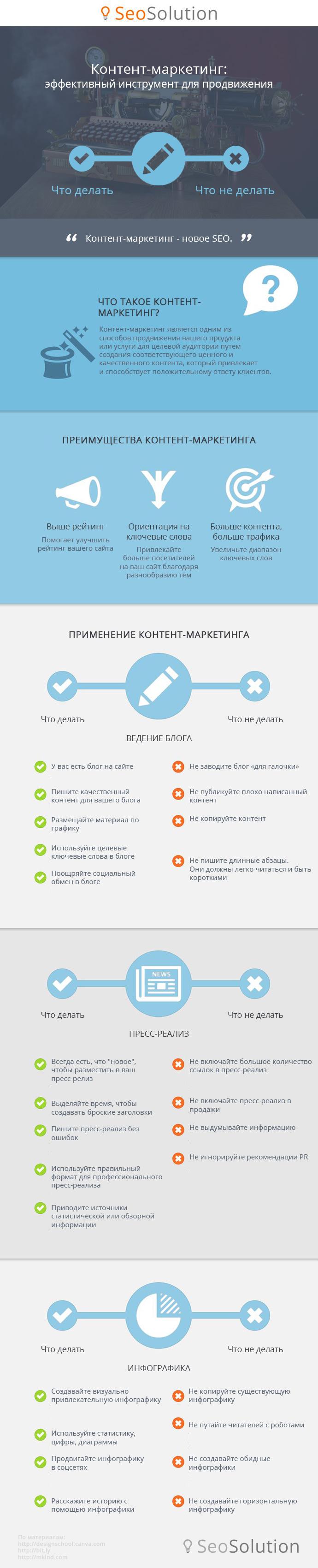 Маркетинг на основе баз данных - e