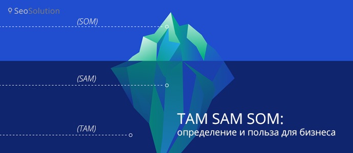 TAM SAM SOM: определение и польза для бизнеса