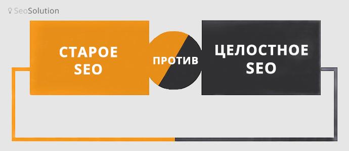 Старое SEO против целостного SEO [инфографика]